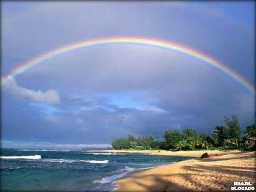 Composição e formação do arco íris