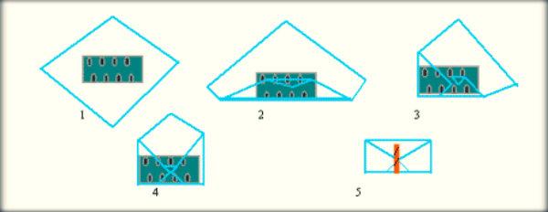 Dicas para empacotamento de materiais esterilizados.