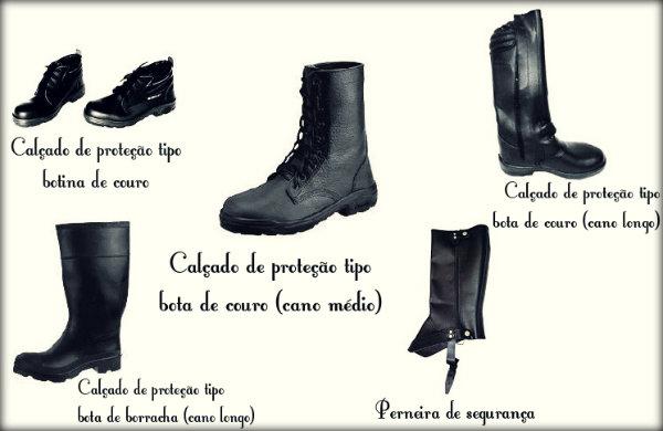 ba14a3ea3f853 Equipamento de Proteção Individual EPI - Brasil Blogado