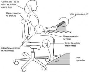 Postura correta para estudar01