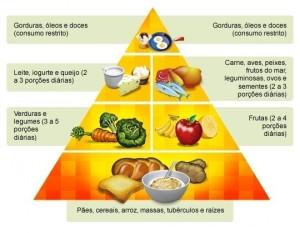 Alimentos para uma dieta saudável