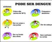 dengue sintomas1