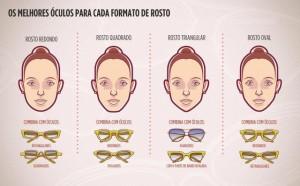 Cada rosto possui uma assimetria diferente, por isso é legal esta verificando isso, antes de comprar o óculos.
